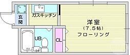 東照宮駅 3.2万円