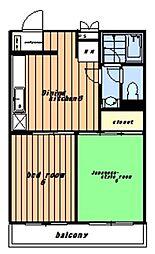 第2リバーサイドヴィラ[1階]の間取り