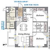 1階部分南東北3方角部屋、採光通風良好室内フルリノベーション済