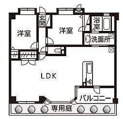 コアマンション錦ヶ丘