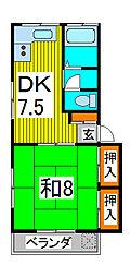 芝増田コーポ[2階]の間取り
