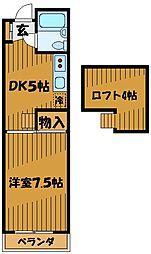 東京都国分寺市東戸倉2丁目の賃貸マンションの間取り
