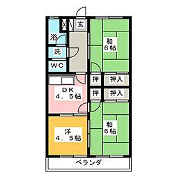 ルミナス平田[3階]の間取り