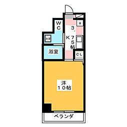 藤沢駅 0.9万円