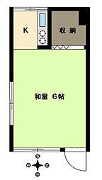 井の頭公園駅 3.5万円
