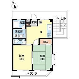 船橋駅アクセス便利1Fが当物件管理会社ドエル・ユー[301号室]の間取り