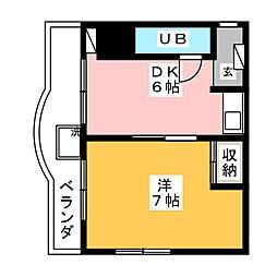 マザック千代田[7階]の間取り