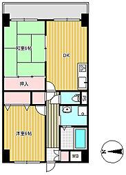 上杉八番館[2階]の間取り