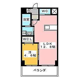須ヶ口駅 7.0万円