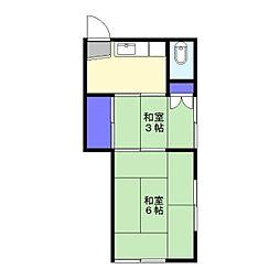 大岡山駅 4.5万円