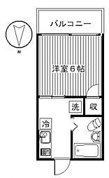 北高崎駅 2.9万円