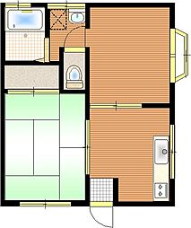 JR中央線 東小金井駅 徒歩15分の賃貸アパート 1階2DKの間取り