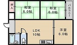 ロードヒル阪南町[401号室]の間取り