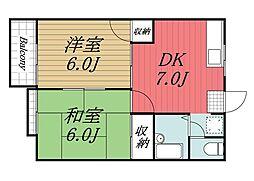 千葉県八街市吉倉の賃貸アパートの間取り