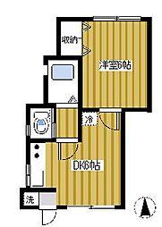 角田ハイツ[201号室]の間取り