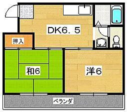 大阪府枚方市渚元町の賃貸マンションの間取り