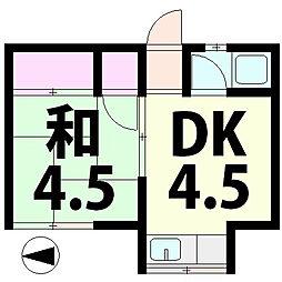 滋賀県甲賀市水口町城内の賃貸アパートの間取り