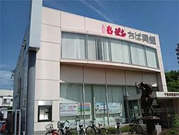 千葉興業銀行 ...