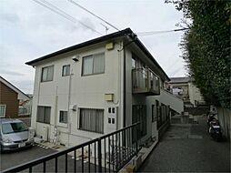 岩永ハイツ[1階]の外観