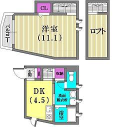 HCフォルム大倉山[2階]の間取り