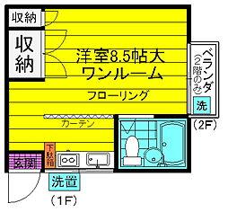 武田アパート[2階号室号室]の間取り