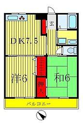 ラフィーヌ・青柳II[2階]の間取り