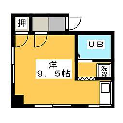 南松本駅 3.6万円