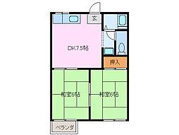 フォーブル平田[2階]の間取り