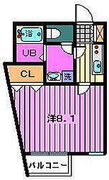 埼玉県川口市末広1丁目の賃貸マンションの間取り