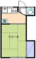 栄花荘[2階]の間取り