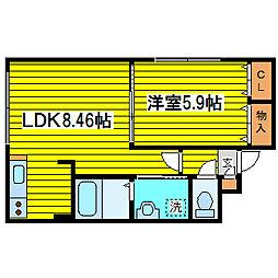 北海道札幌市東区北十条東10丁目の賃貸マンションの間取り