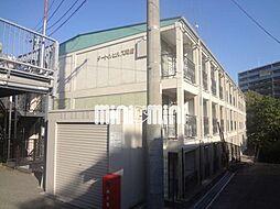 タートルヒルズ岡崎[2階]の外観