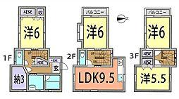 青井駅 4,230万円