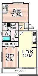 チュリス新狭山 〜駅チカ・室内綺麗になりました〜