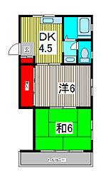 青木公園TKマンション[3階]の間取り
