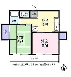 東京都八王子市中野上町4丁目の賃貸アパートの間取り