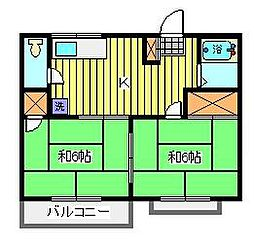 アイケイコーポ[2階]の間取り