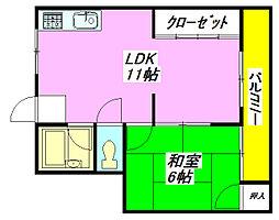 シャトー八戸ノ里 202号室[2階]の間取り