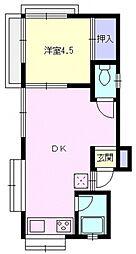 目黒アパート[2号室号室]の間取り