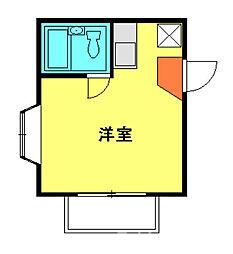 志木駅 3.5万円