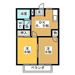 両尾 3.2万円