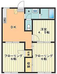 東京都青梅市千ヶ瀬町3丁目の賃貸アパートの間取り