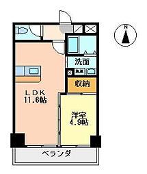 モン・ヴィラージュ佐賀駅前[501号室号室]の間取り