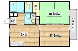 ハッピープランテーション[2階]の間取り