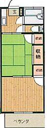 仲田コーポ[20号室]の間取り