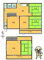 千葉駅 1,000万円