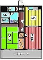 埼玉県川口市中青木3丁目の賃貸マンションの間取り