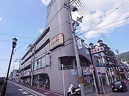 野崎駅前ビル[202号室]の外観