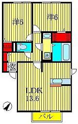 ポルト ボヌールA棟[2階]の間取り