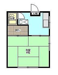 静岡県御殿場市竈の賃貸アパートの間取り